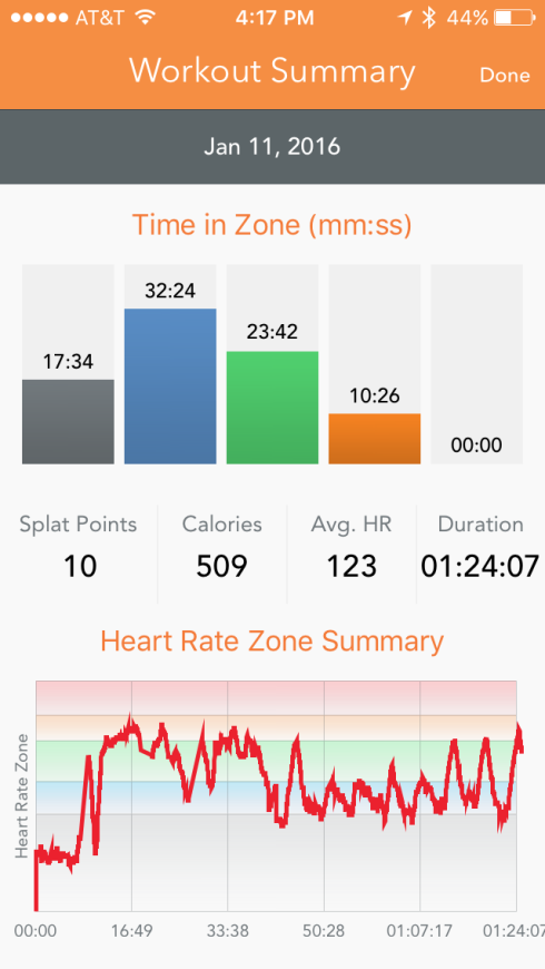 My stats after 2 cardio classes