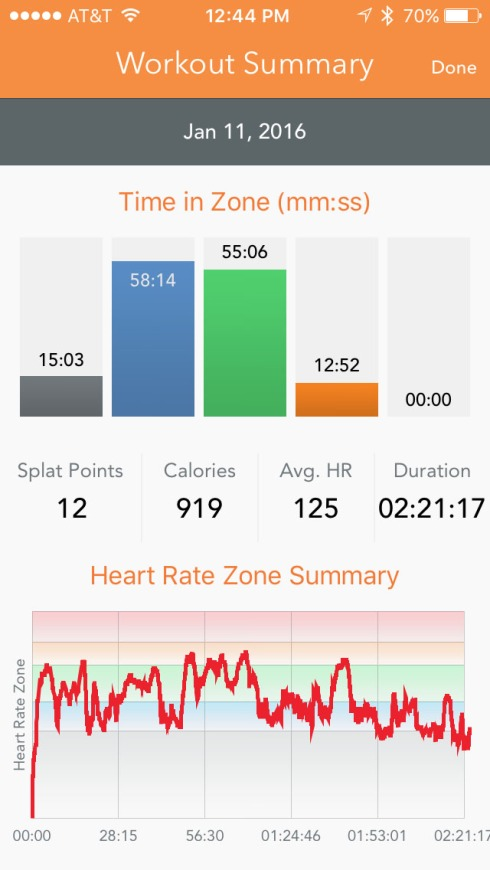 My stats after the hike